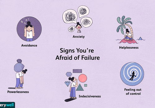 Signs you're afraid of failure