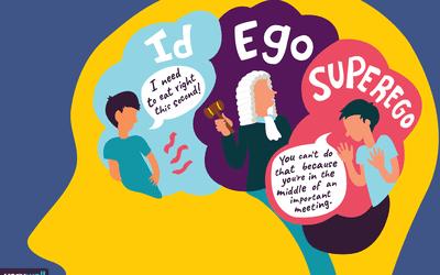 The Id Ego And Superego Illustration