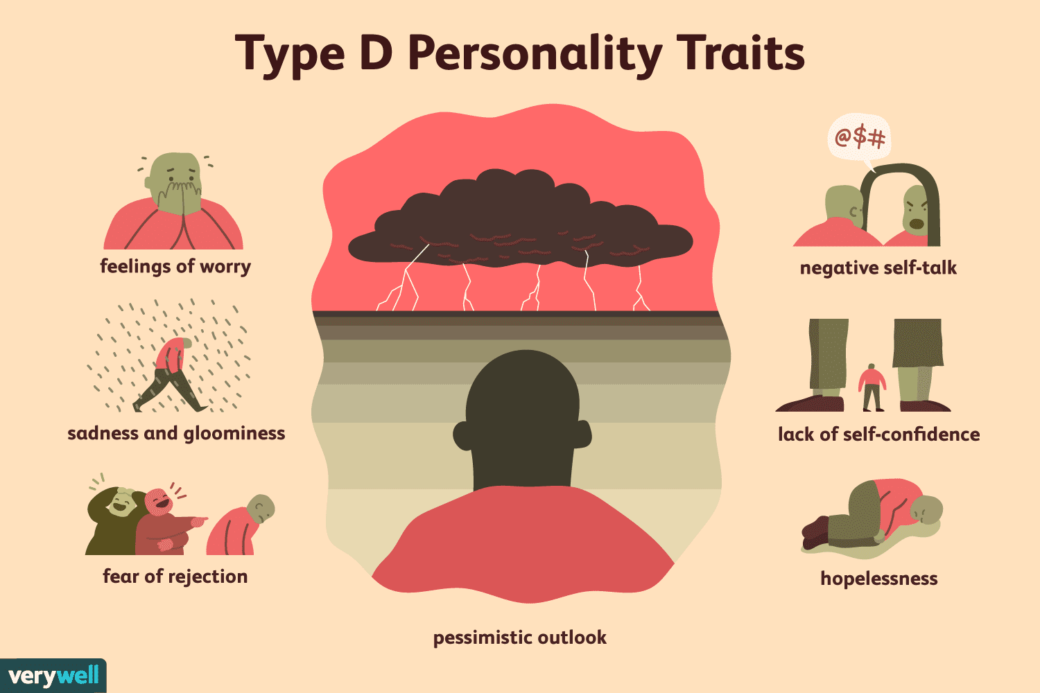 What Does It Mean to Have Type D Personality?