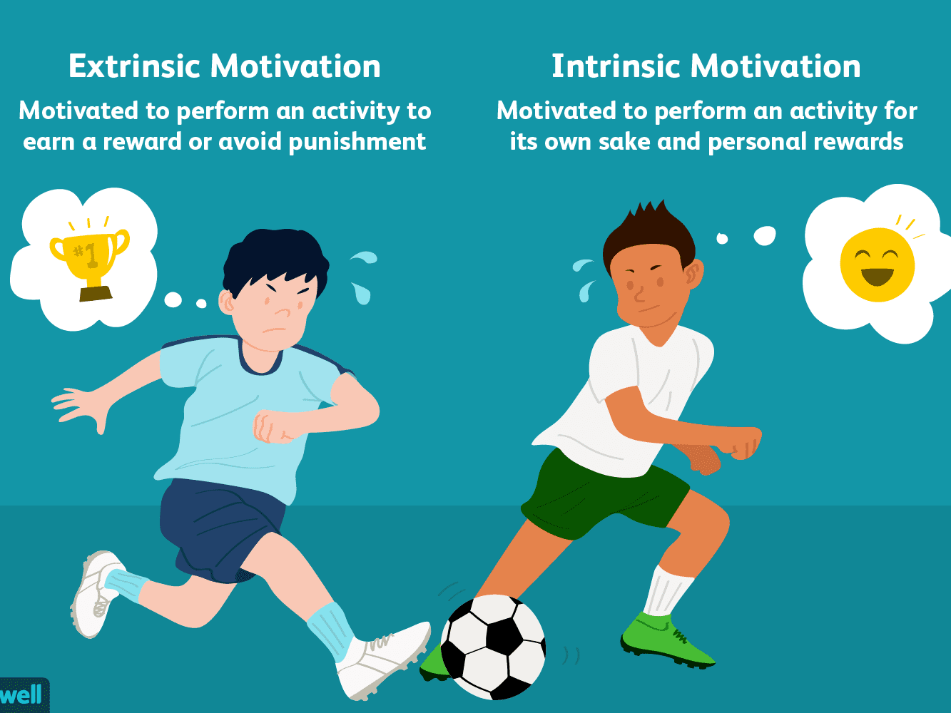 Develop mental toughness with intrinsic motivation