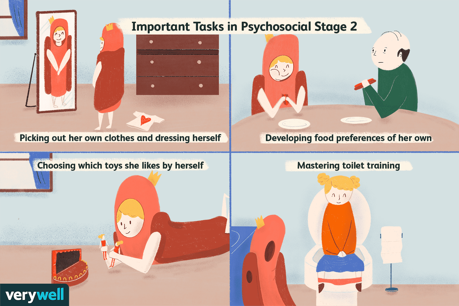 Important tasks in psychosocial stage 2
