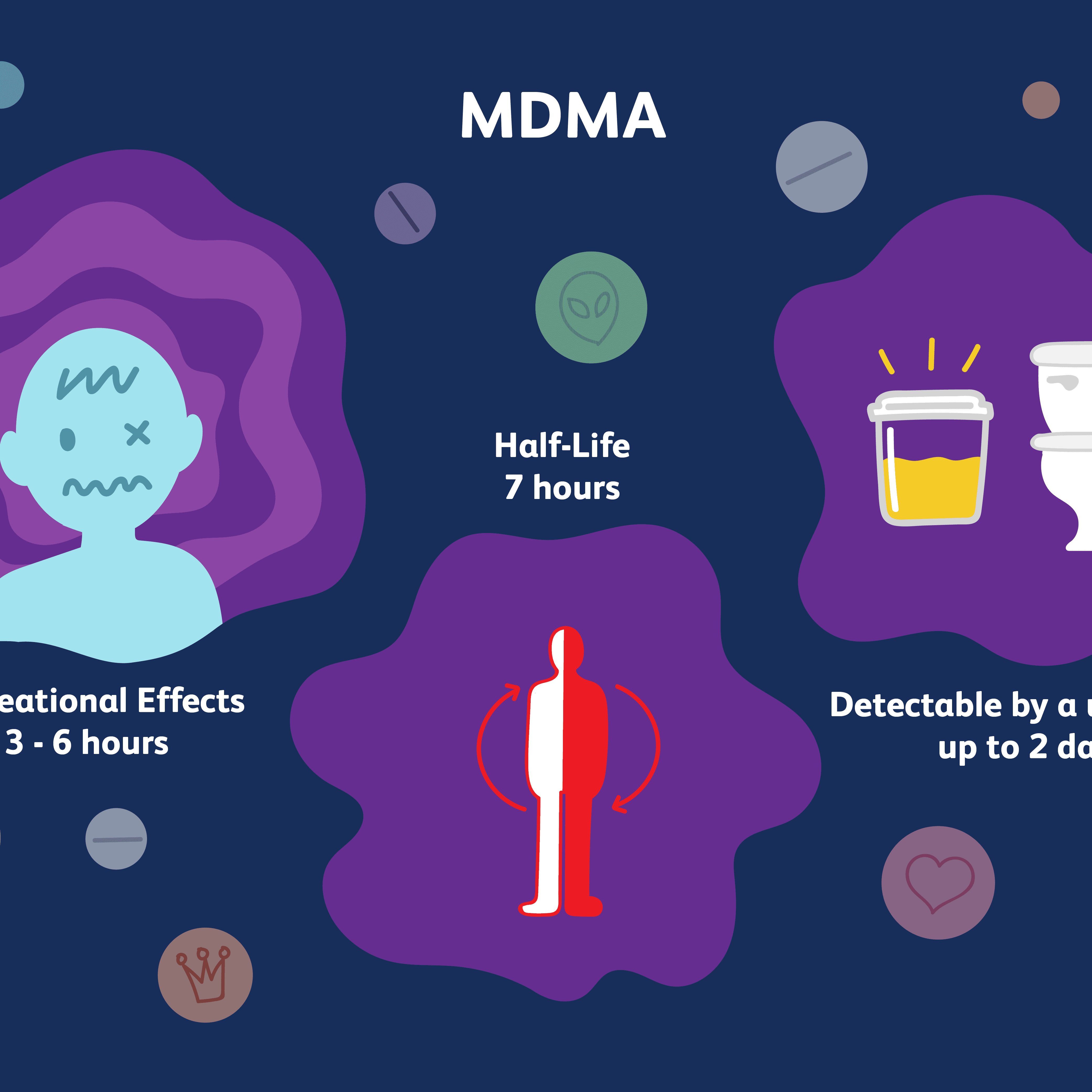 BiPolar, Depression & ADHD cover image
