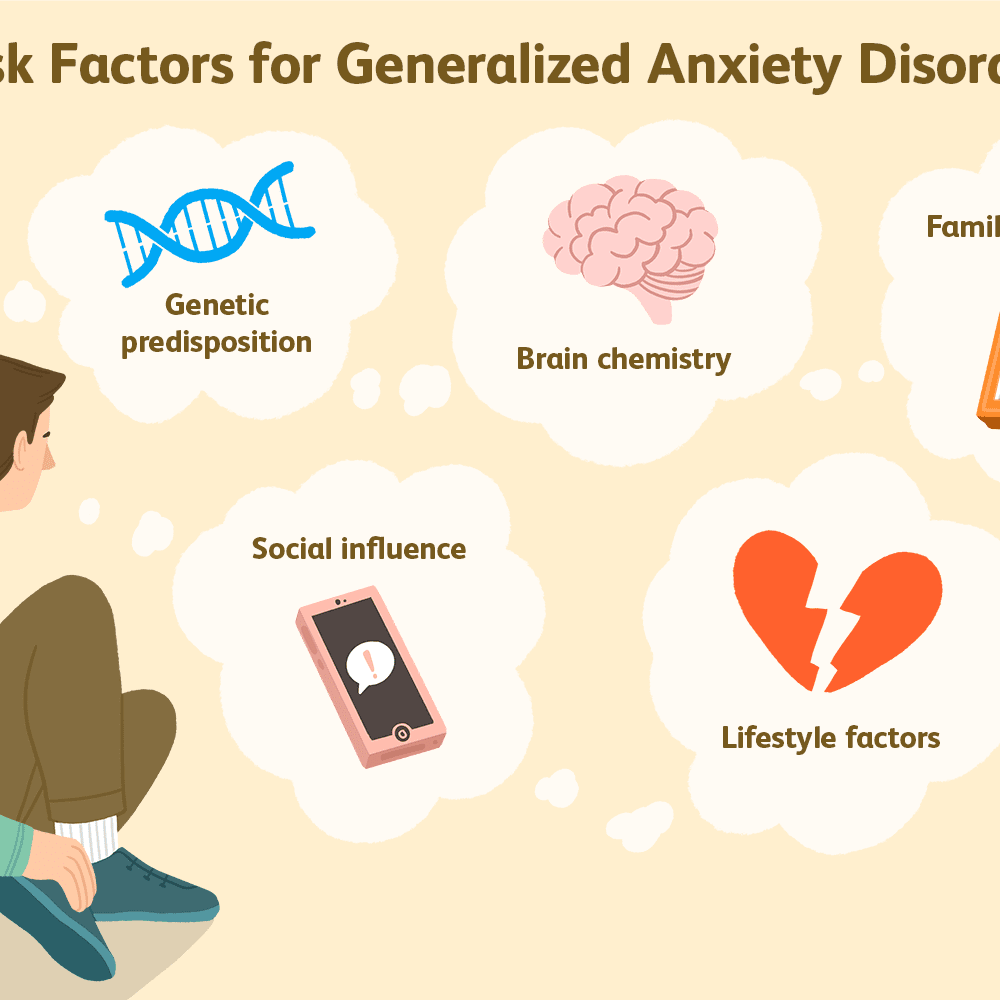 Anxiety May Heighten Social >> Causes And Risk Factors Of Generalized Anxiety Disorder