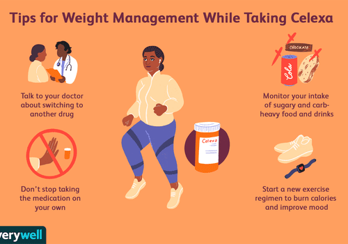 Celexa weight management