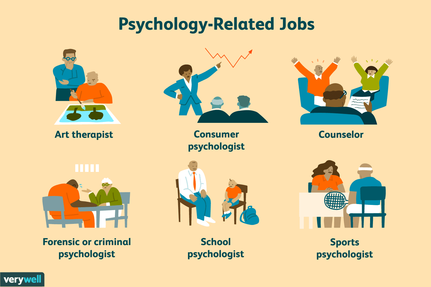 80+ Psychology-Related Careers to Consider