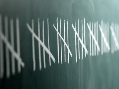 Tally marks for a frequency distribution