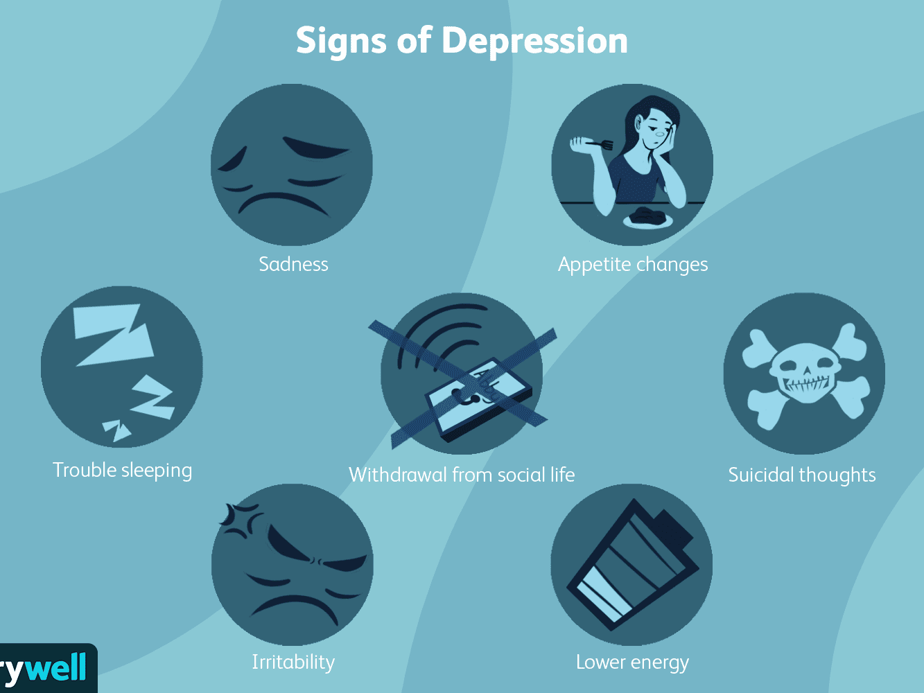 Is depressed your partner signs 5 signs