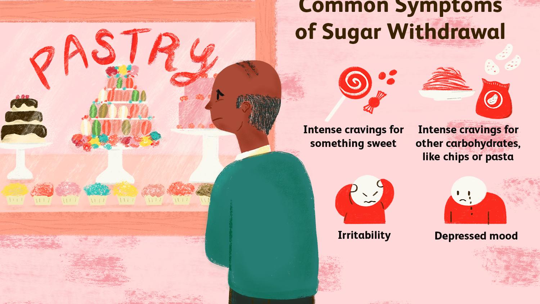 get off sugar diet