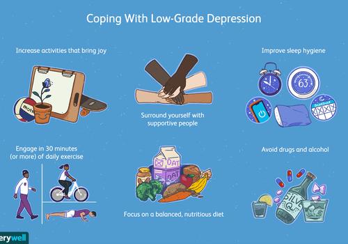 low grade depression