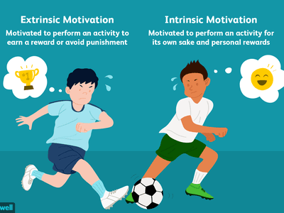 difference between extrinsic and intrinsic motivation