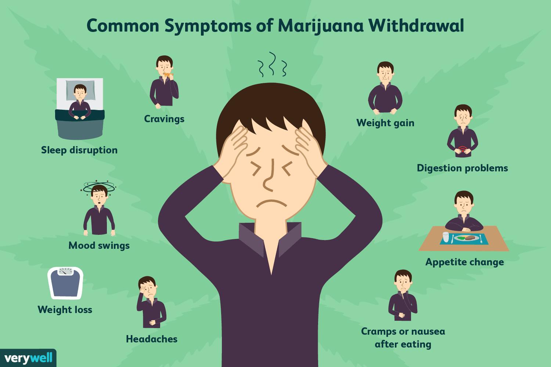 symptoms of marijuana withdrawal