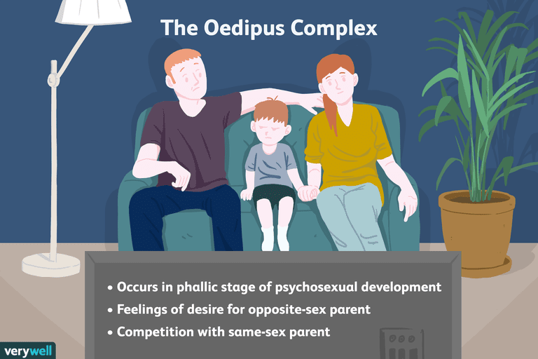 how does parenting affect child psychology and development