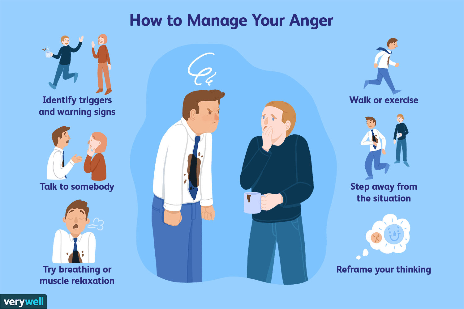 How to manage your anger illustration