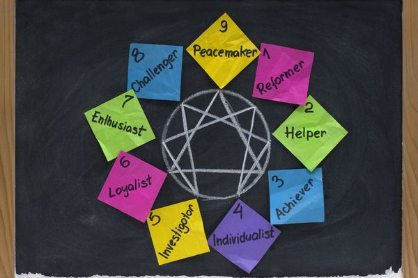 Illustration of the 9 Enneagram types