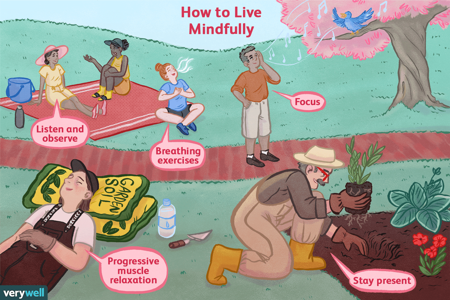 how to live mindfully