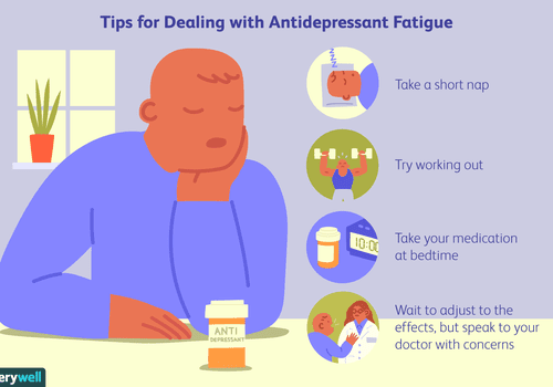 antidepressant fatigue