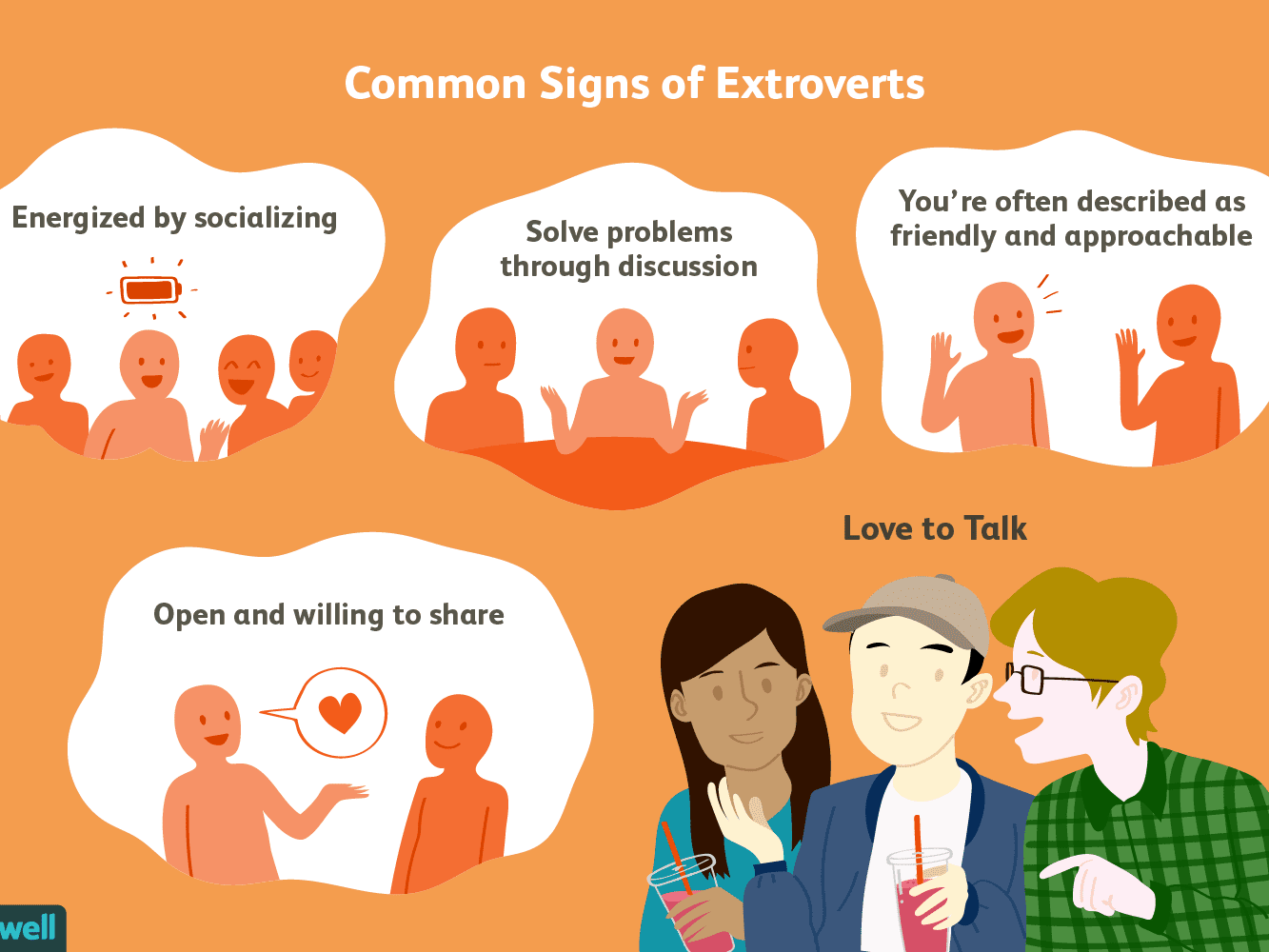 5 Personality Traits of Extroverts