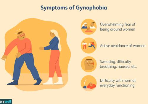 Gynophobia fear of women illustration