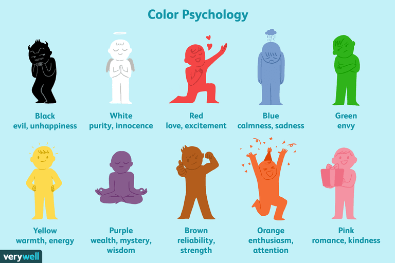 e3fa62b41a31 Color Psychology  Does It Affect How You Feel