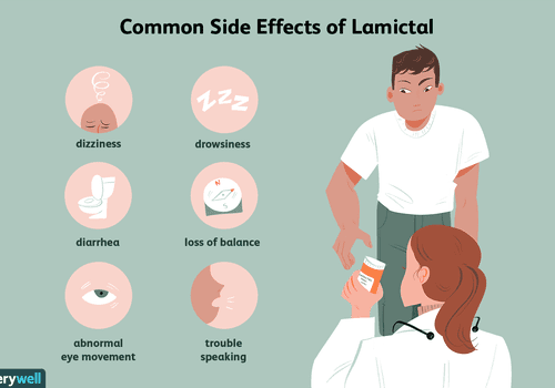 Effects of Lamictal