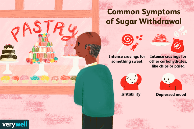 Common symptoms of sugar withdrawal