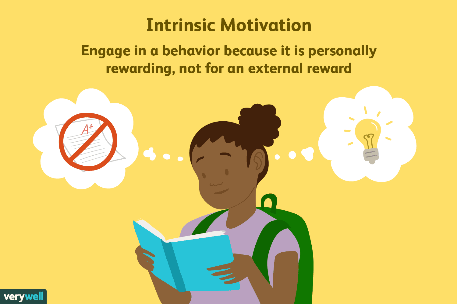 What Does Intrinsic Motivation Mean?