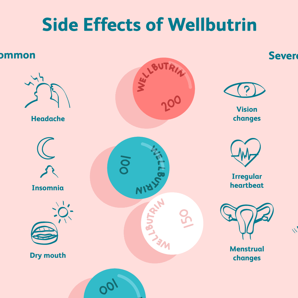 how much weight loss on wellbutrin
