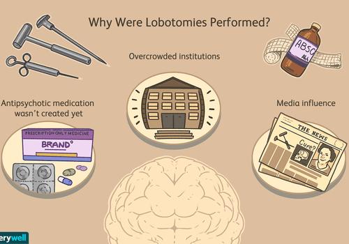 Reasons why lobotomies were performed