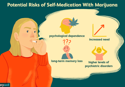 Risks of self-medication with marijuana