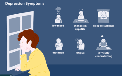 Clinically Significant Depression Overview