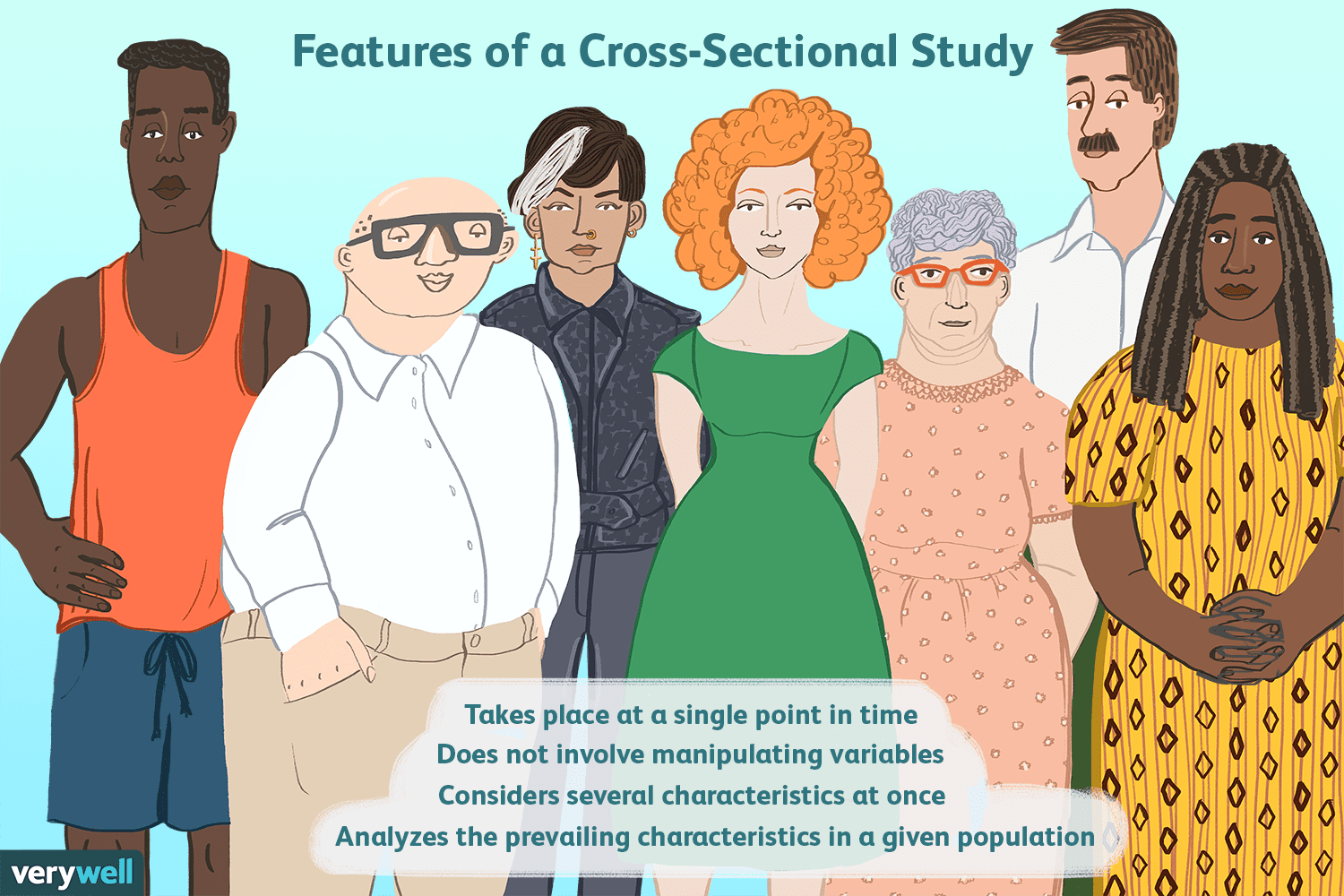 The Definition and Use of a Cross-Sectional Study