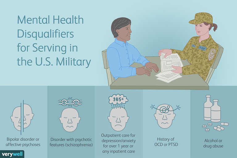 Mental health disqualifiers for US military