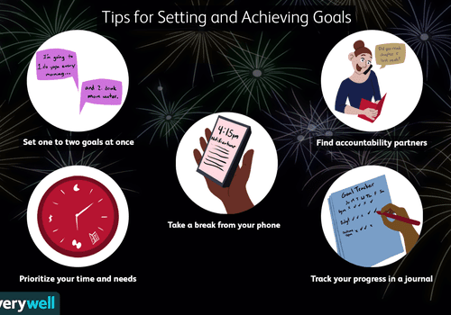 Tips for setting and achieving goals