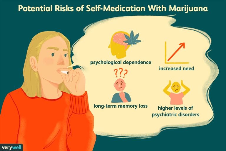 Risks of self-medication with marijuana