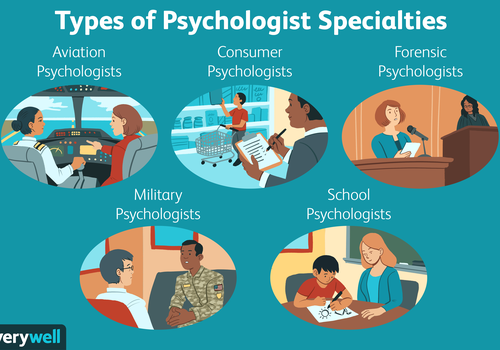 Types of psych specialties
