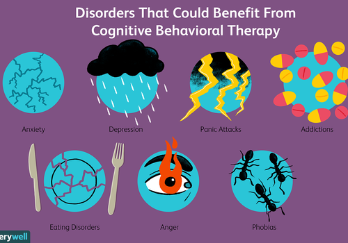 Disorders that could benefits from cognitive behavioral therapy