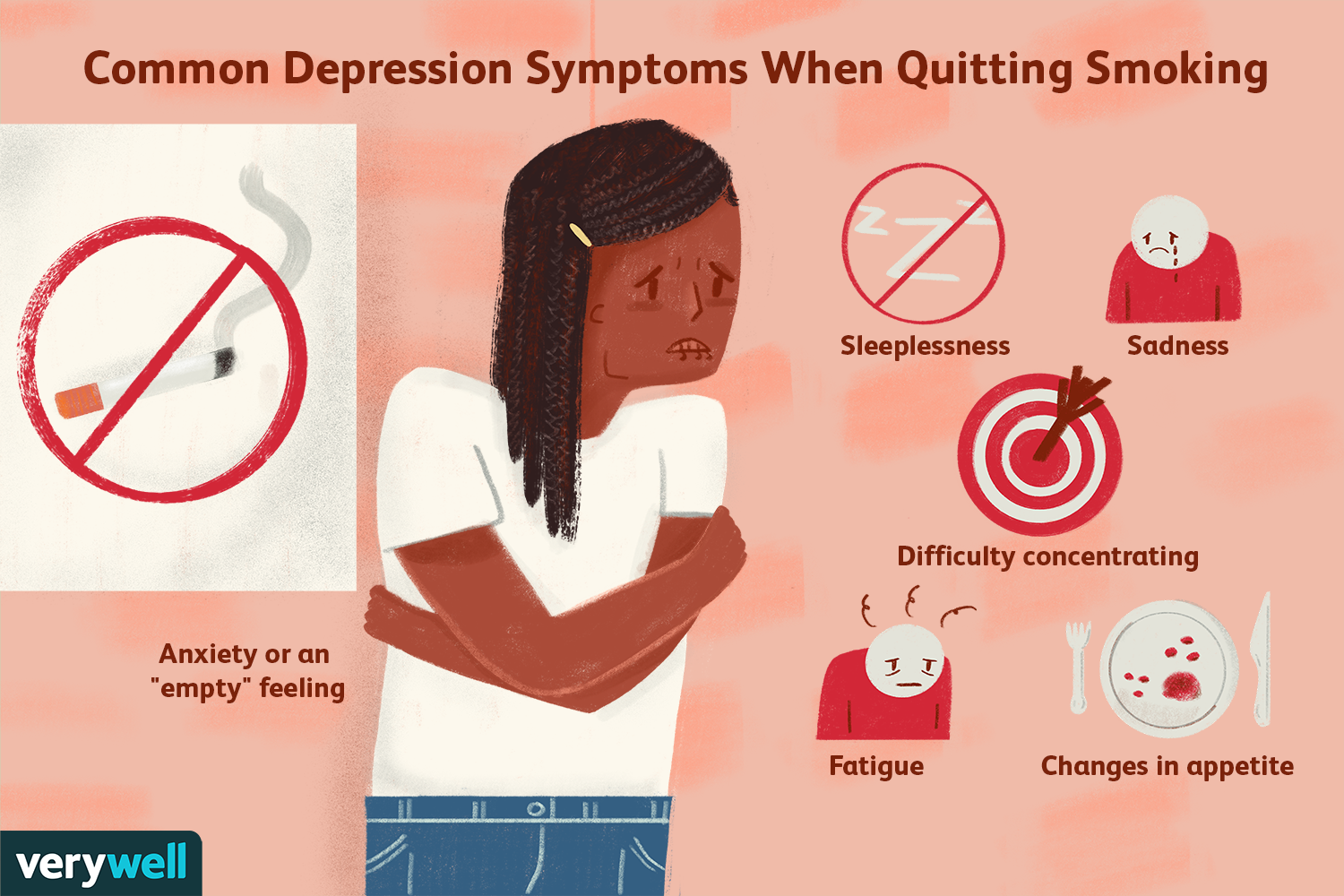 Depression Related to Quitting Smoking