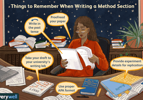 How to write a method section of APA paper