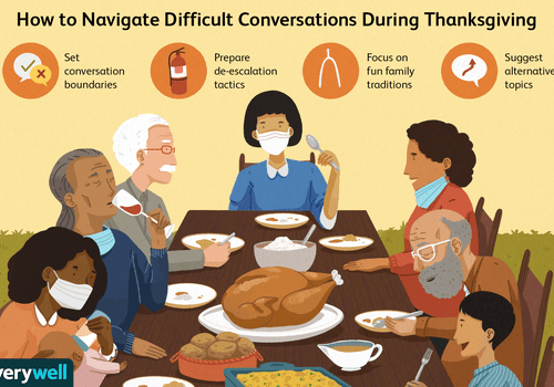 How to navigate difficult conversation this thanksgiving
