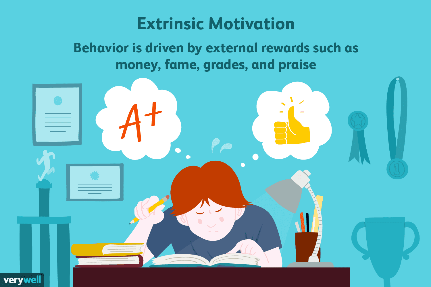 What Is Extrinsic Motivation and How Does It Work?