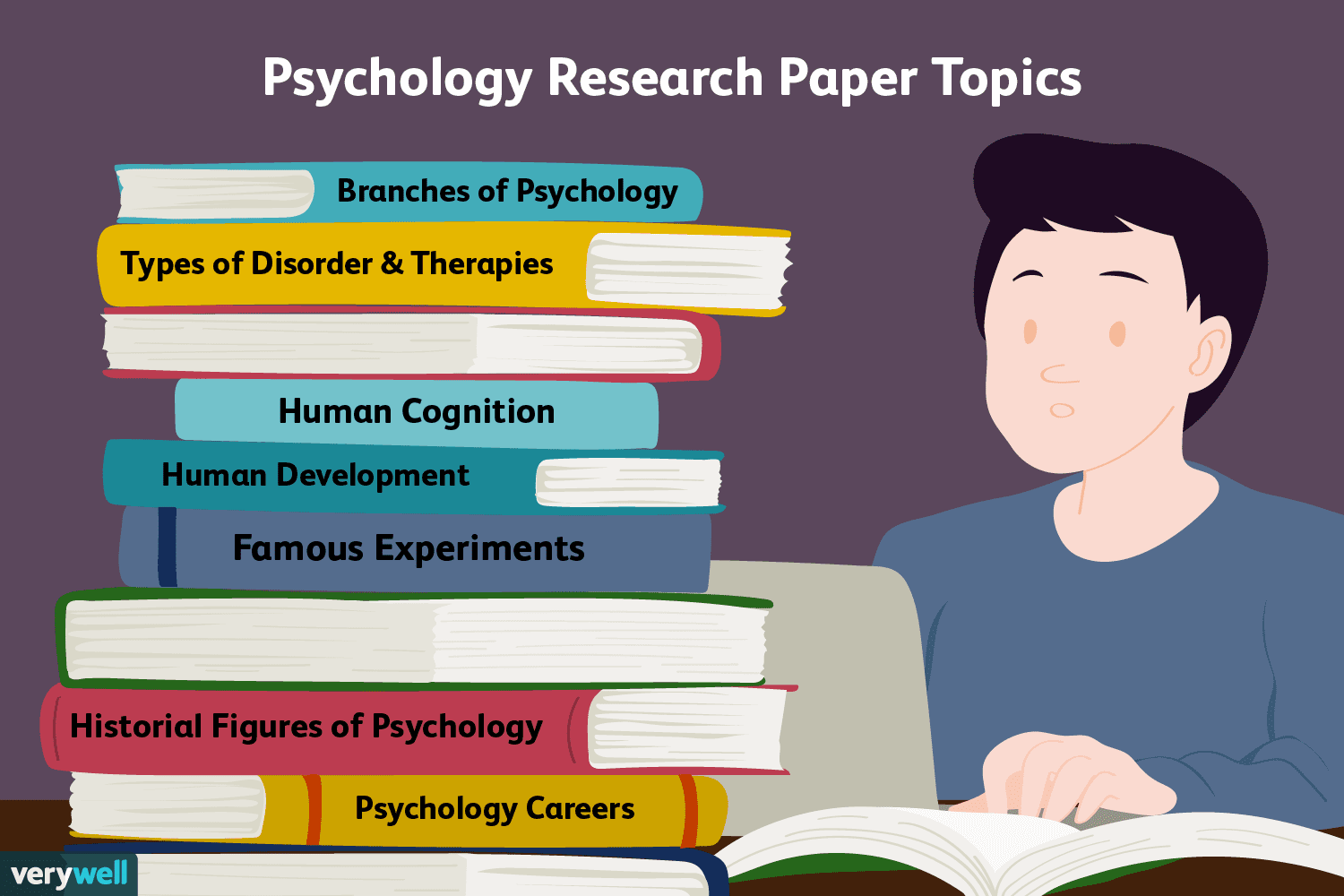 Psychology Research Paper Topics: 50+ Great Ideas