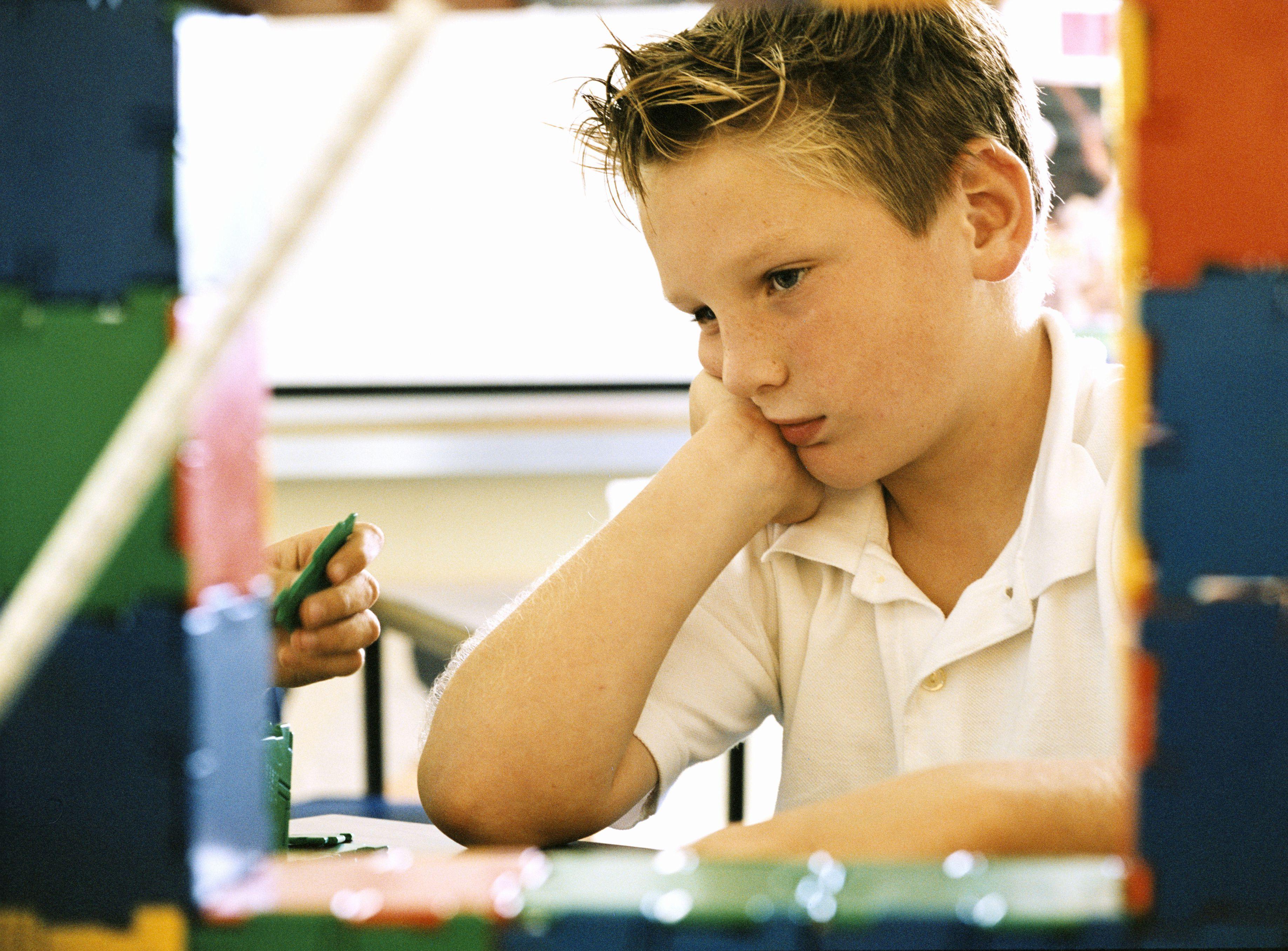 Checklist of ADHD Symptoms