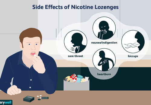 Side effects of Nicotine Lozenges
