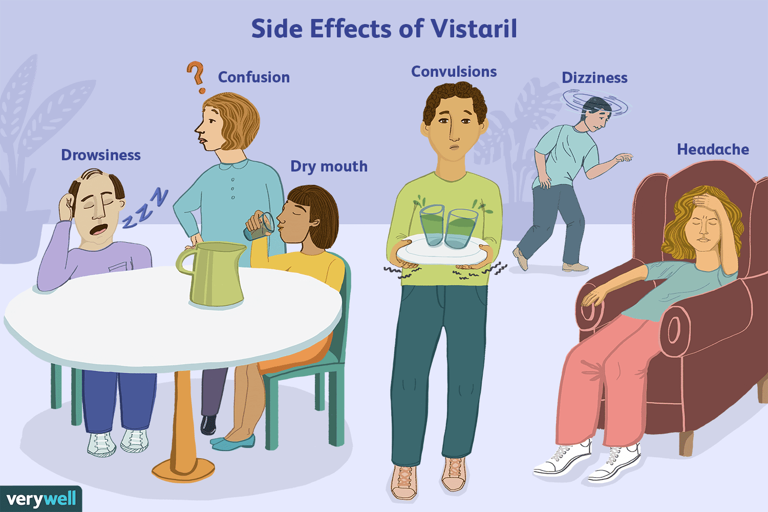 How Vistaril Is Used to Treat Anxiety