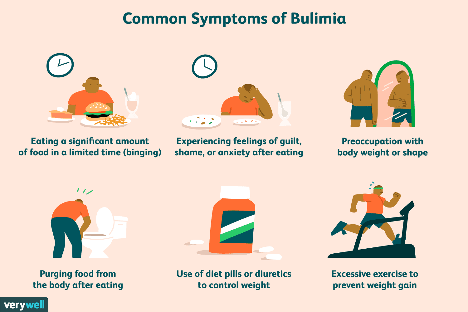 Signs and Symptoms of Bulimia in Teenagers