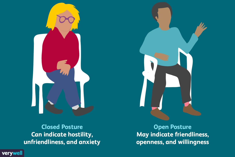Open body language