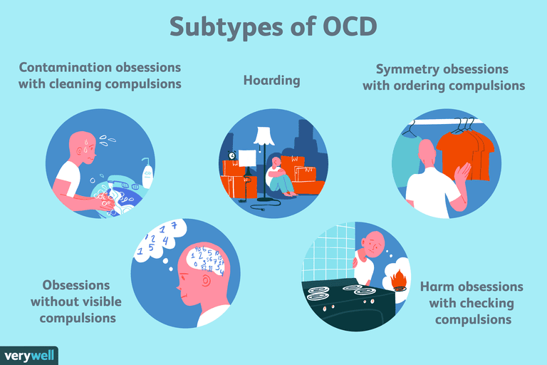 symptoms of the subtypes of ocd and related disorders