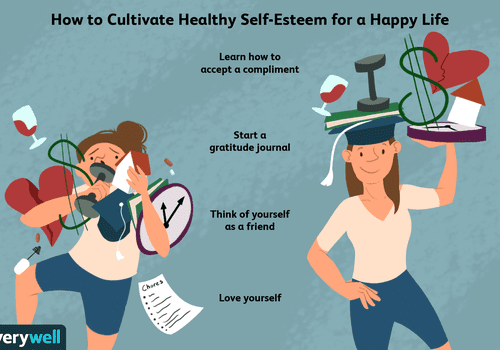 cultivating high self esteem