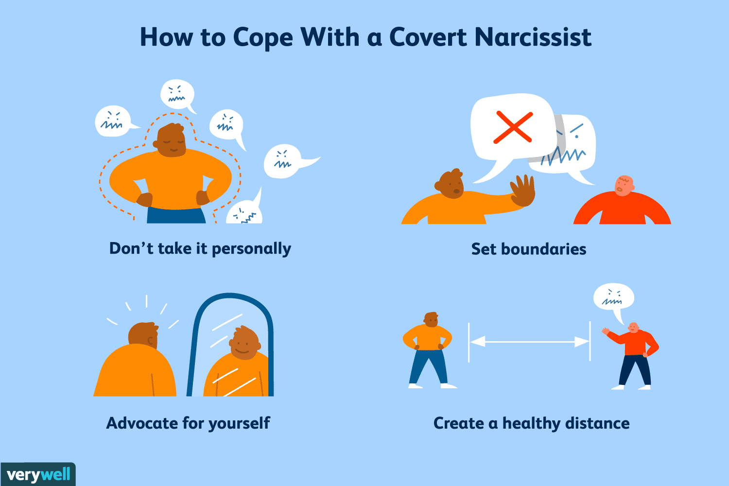 How to Recognize Someone With Covert Narcissism