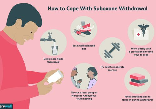 Coping with Suboxone Withdrawal